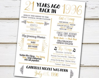 Printable 21st Birthday Chalkboard Sign, Back in 1996, Birthday Gift, Birthday Poster, 1996 Poster, Digital, Download, Sign, MB060