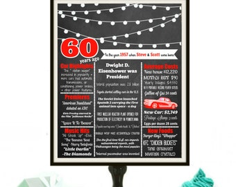 1957 Sign, Milestone Chalkboard, 60th Birthday for men, 60th Birthday Decorations, Adult Birthday Party, 60 years old, 60 and fabulous, PDF