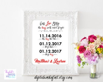 Our Love Story Sign Template, Our Love Story Sign Printable, DIY Wedding Signs, Wedding Gifts, Anniversary Gift, PDF Instant Download