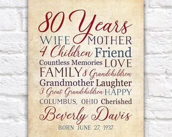 80th Birthday, 80 Years Old Birthday Gift for Mother, Grandmother, Nana, Great Aunt, Turning 80, Born 1937, Great Grandma Gifts | WF559