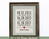 2 Year Anniversary Gift | Wedding Gift | 2nd Anniversary Gifts for Men | Important Date Sign | Gift for Couple | Cotton Anniversary Gift