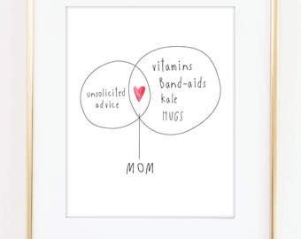 Customizable Mom Venn Diagram Art Print. Personalized Mothers Day Gift. Gift for Mom. Gift for her. Vitamins, Hugs, Kale. Modern Wall Art.
