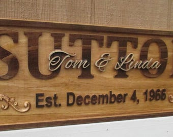Personalized Family Name Signs Personalized Wedding Gift Last Name Establish Signs Wedding Present 50th Anniversary Gift Rustic Name Signs