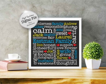 Personalized Family Word Art, House Warming Gift, Birthday Gift, Home Decor, Digital File