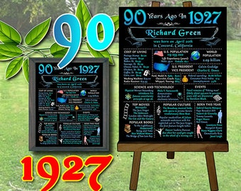 90th Birthday Chalkboard, 1927 Chalkboard Poster, 90th Gift Banner, 1927, 90th Birthday Gift, Personalized, Printable Digital file(#216)