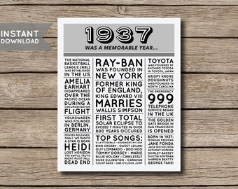 INSTANT DOWNLOAD - 80th Birthday Poster, 1937 Poster, 1937 Facts, 1937 Trivia, Newspaper Style Poster, 80th Birthday Print - Digital File