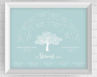 Personalized Family Tree  |  Digital File