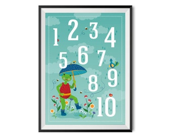 Poster A3 | Counting with Frog
