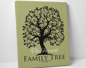 Canvas Family Tree, Perfect Parent Gift, Grandparent Gift, Anniversary Gift or Christmas Gift