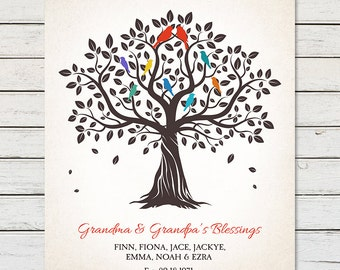 GRANDKIDS FAMILY TREE Printable, Digital Printable Family Tree with Childrens Names, Gift for Grandparents, Ready to Print, Print at Home
