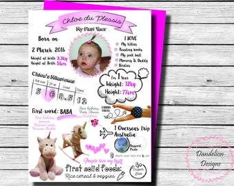 First Birthday girl milestone poster, 1st birthday milestone, milestone poster, girl birthday, baby infographic, baby Infographic poster