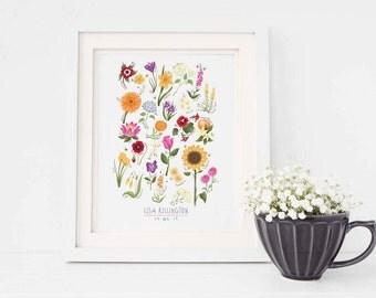 Floral Print, Floral Illustration, Alphabet Poster, Alphabet Print, Wall Art Prints, Personalised Gift, Flower Alphabet, Flower Illustration