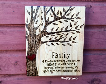 Family quote sign, Family sign, Wood family sign, Custom wood sign, Custom quote sign, Quote sign, Mothers Day gift, Gift for mom