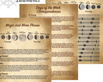 Book of Shadows Page Moon & Days of week Correspondence