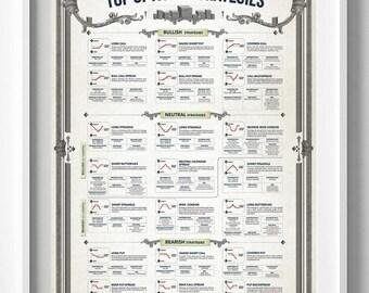 Top options strategies poster