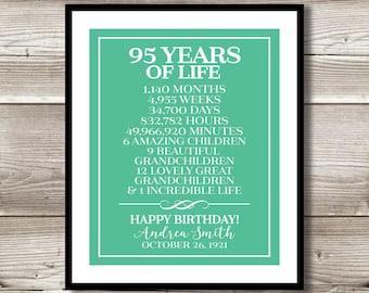95th Birthday Etsy