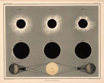 Eclipse of the Sun Vintage Scientific Chart Print, Diagram of Solar Eclipse, 1869, Alexander Keith Johnston, Museum quality,Giclee Art Print
