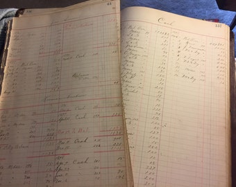 1896 Antique ledger paper ephemera 6 pages