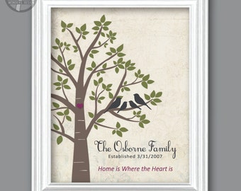 Family Tree Art Love Birds Personalized Print, Home is Where the Heart is, 5x7, 8x10 or 11x14 Christmas Housewarming Family Gift -Unframed