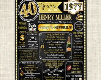 Customized 40th Birthday Chalkboard Poster, Cheers to 40 Years, 40th Birthday Art, 40th Party Decorations, 40th Birthday Poster DIGITAL FILE