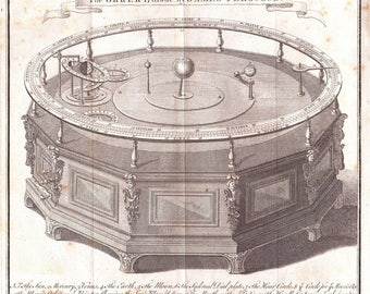 1793 Rare Antique Astronomy Print Orrery Science Newton Planets Ferguson Copperplate Engraving