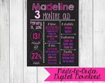 Baby Girl Monthly Chalkboard Made to Order *DIGITAL FILE*