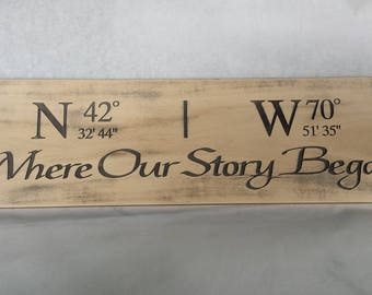Where our story began - Location Signs
