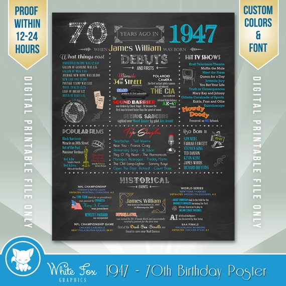 Items Similar To 1947 Birthday Trivia Game: Items Similar To 70th Birthday Gift, 1947 Personalized