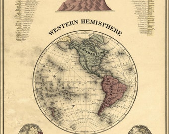 16x24 Poster; Map Of Western Hemisphere 1877