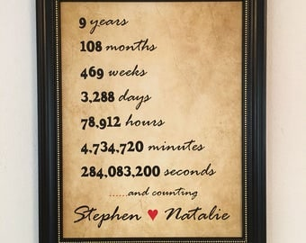 FRAMED Ninth Anniversary Gift, Gift For Husband, Gift for Wife, 9th ...