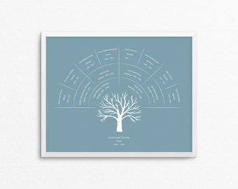 Family Tree, Family History Tree, Personalized Trees, Custom Family Tree, 4 Generations, Wedding Anniversary Gift, Keepsake