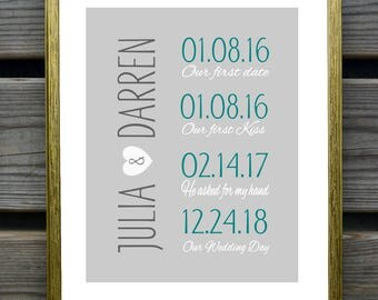 Personalized Couples Print, Couples Art, Personalized Couples Gift, Custom Wedding Gift, Bridal Shower Gift