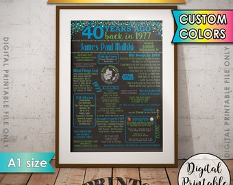 40th Birthday Gift 1977 AUSTRALIAN Poster, Flashback 40 Years Ago AUSTRALIA Born in 1977, 40th B-day Gift Chalkboard Style Digital Printable