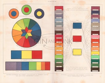 Vibrant antique colour print of the colour spectrum - primary colours and contemporary colours from 1904.