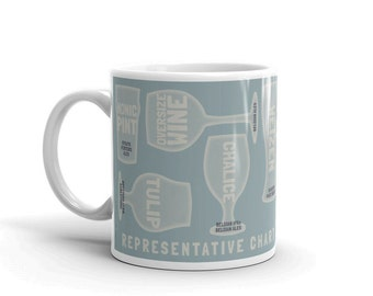 Mug for Him- Husband Gift- Beer Glassware Types Mug- Beer Gift for Him- Beer Gifts- Beer Mug