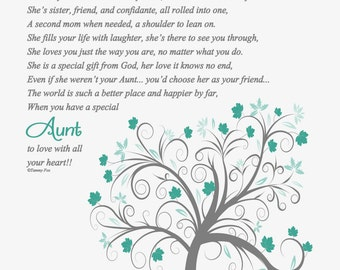 Aunt Birthday Gift-Thank You Gift for Aunt-Christmas Gift for Aunt-Aunt Wedding Gift-Aunt Personalized Poem-Throughout Your Life Poem