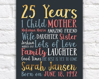 25th Birthday, Gift for Friend on Bday, Born 1992, 25 Years Old, Personalized Birthday Sign, Birthday Gift for Daughter, Wife | WF48