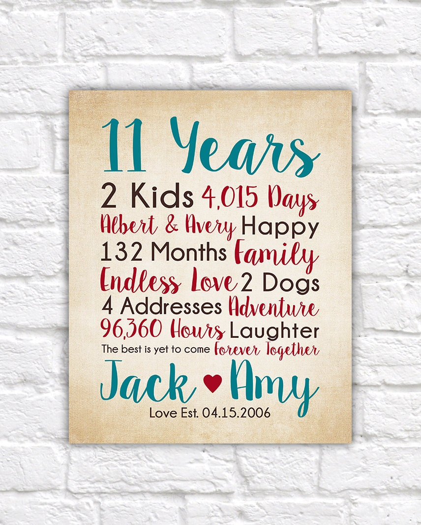 41 Year Anniversary Quotes: 11th Anniversary Gifts, Choose Any Year