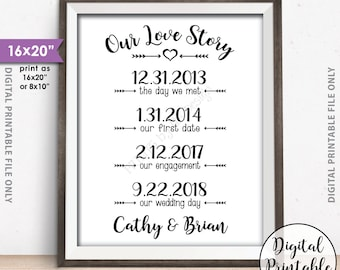 """Our Love Story Sign Wedding Anniversary Gift, Love Story Print, Important Dates, Valentine's Day Gift, 8x10/16x20"""" Printable Wedding Sign"""
