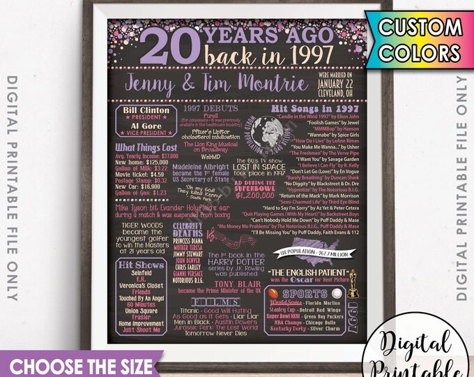 1997 Anniversary Poster, 20th Anniversary Gift 1997 Poster, Flashback 20 Years Ago Married in 1997 20th Gift Chalkboard Style Printable File