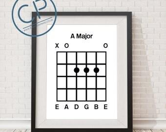 A Major Guitar Chord Print. A4 or A3