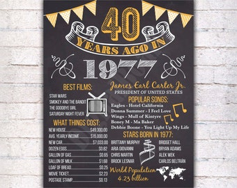 40th Birthday Chalkboard Poster Sign, 40 Years Ago Back in 1977 USA Events, Gold & White, Instant Download Digital Printable File 325