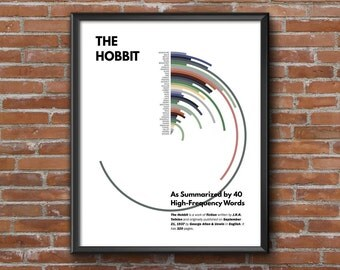 The Hobbit Word Frequency Chart | Colorful chart displaying most popular words in J.R.R. Tolkien's novel | 8 1/2 x 11 Printable