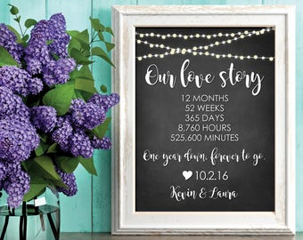 Anniversary Gift | One Year Anniversary | Printable 1 Year Sign | Our Love Story | Custom Anniversary Gift | Chalkboard | String Lights