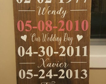 Family Name Sign | Establishment Sign | Custom Wood Sign | Gift for Her | Anniversary Sign | Hand Painted | Made in Canada