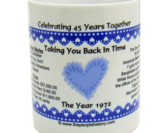 1972 45th Anniversary Mug - Celebrating 45 Years Together