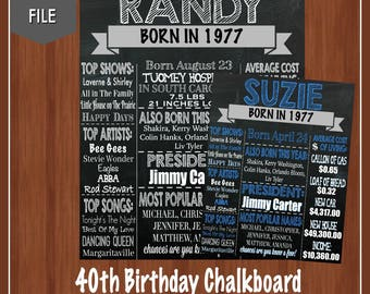 ON SALE! - 40th Birthday Chalkboard Sign - Facts About 1977 - 40th Birthday Decor - 1977 - 40 Years Old - Facts From 1977 - Birthday Sign