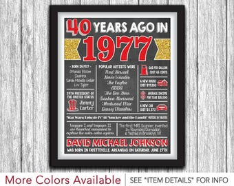 The Year You Were Born Chalkboard Poster - Printable 40th Birthday Poster - Personalized Digital File - ANY YEAR & AGE