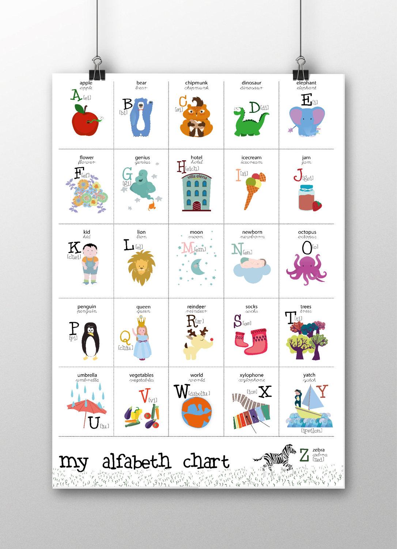 Extrêmement Alfabetiere inglese con pronuncia alfabeto inglese lettere NO33