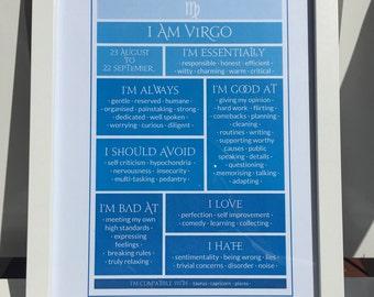 Virgo Astrology Chart, Star Sign Chart, Sun Sign Chart for Virgo, Zodiac Chart